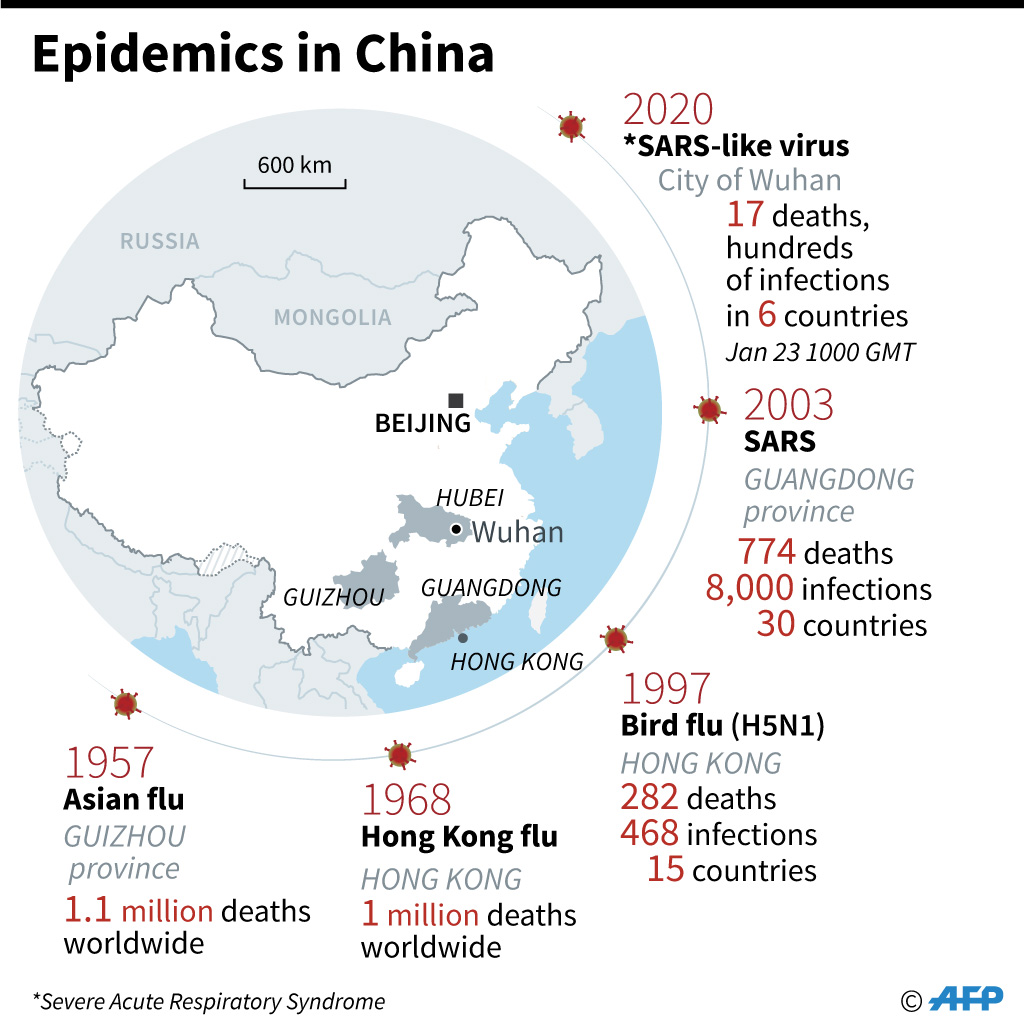 20th Century Pandemics More Deadly Than Today's Epidemics