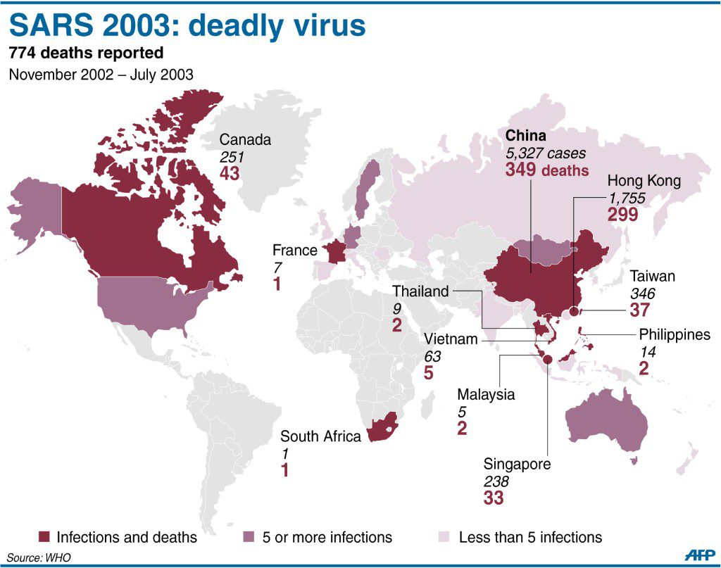 20th century pandemics more deadly than today's epidemics ...